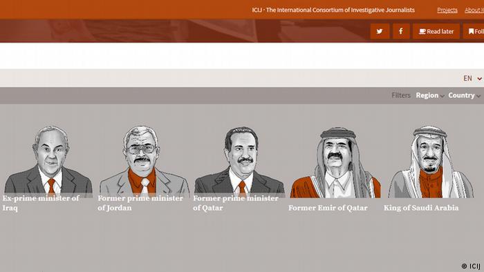 Panama Enthüllungen Screenshot der ICIJ Seite