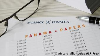 Panama Papers Mossack Fonseca