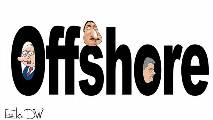caricature with the word Offshore on it Copyright: S. Elkin