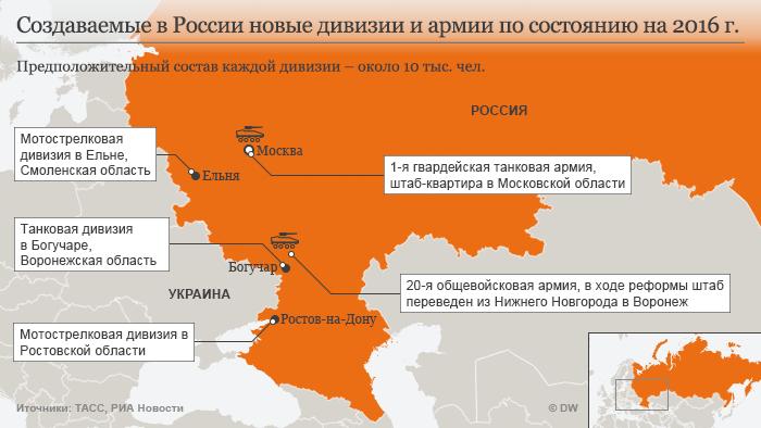 Инфографика: создаваемые в России новые дивизии и армии