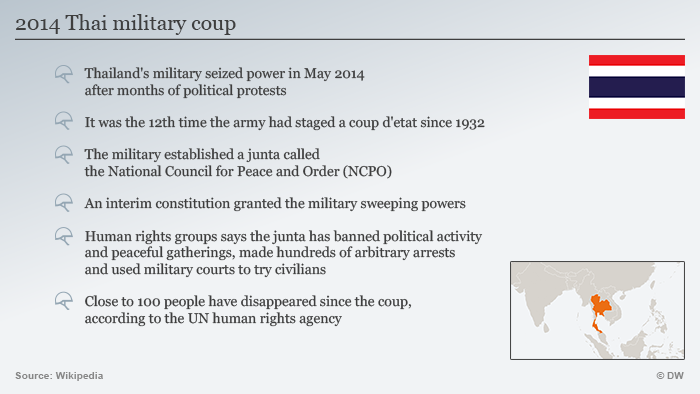 Thailand military coup graphic