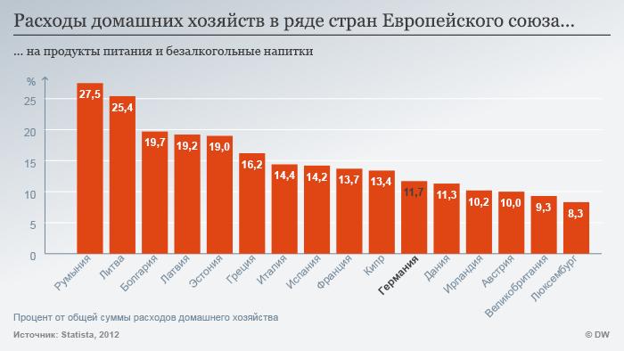 в каких странах самые дешевые проститутки