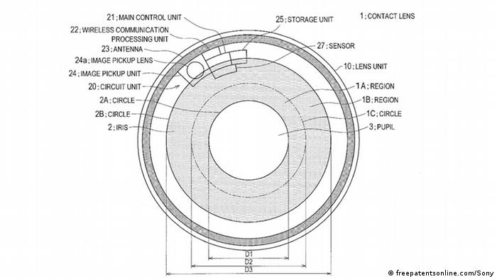 Sony's latest patent application aims to secure the technology of a camera in a contact lens