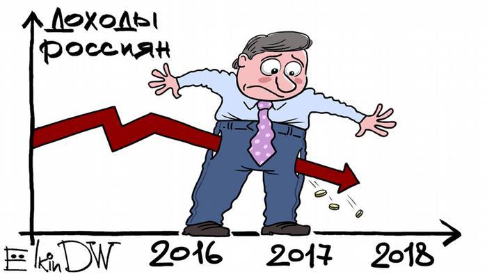 Картинки по запросу россияне беднеют картинки