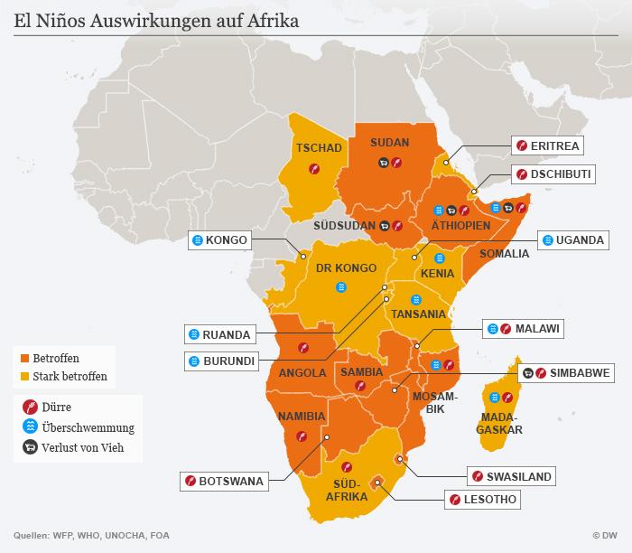 Infografik Auswirkungen von El Ninho in Afrika