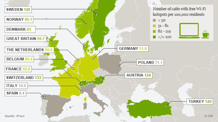 An infographic showing where to find free wi-fi in Europe