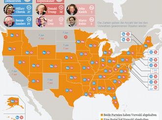 Infografik US-Vorwahlen Gewinner Stand 25.05.2016 (DW)