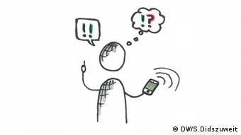 llustration von Simon Didszuweit Selbstbestimmte Kommunikation