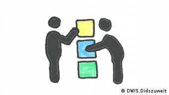 llustration von Simon Didszuweit Kollaboration und Wissen