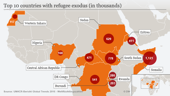 Infographic Top 10 countries with refugee exodus in thousands Sperrfrist