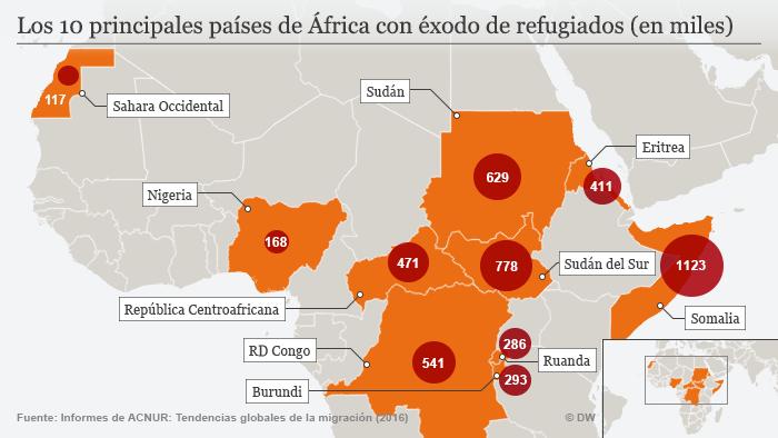 Infografik Top 10 der Herkunftsländer afrikanischer Flüchtlinge (in Tausend) Spanisch
