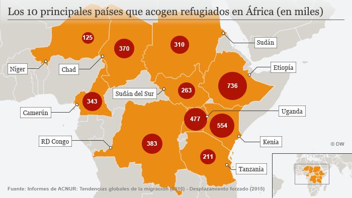 Infografik Top 10 der Flüchtlings-Aufnahmeländer in Afrika (in Tausend) Spanisch
