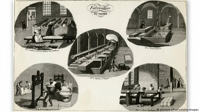 Производство бумаги, Франция 1802 год
