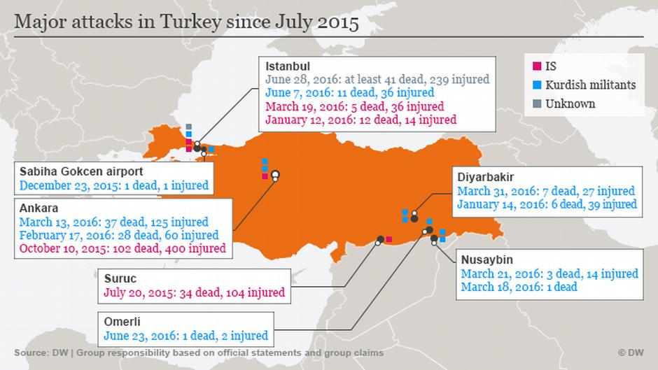 Infografik Karte Türkei Anschläge seit Juli 2015 ENGLISCH