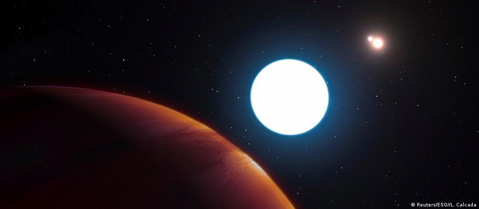 Simulação do sistema solar triplo do planeta HD 131399