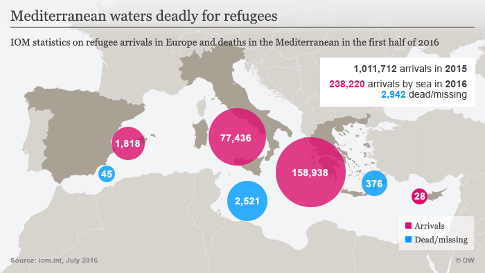 Infografik ertrunkene Flüchtlinge