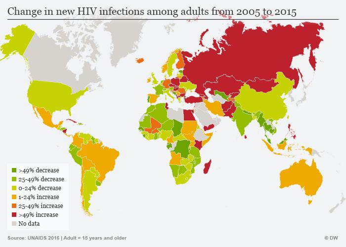 Infografik Veränderung HIV-Neuinfektionen 2005-2015 Englisch