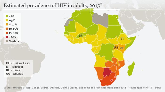Infografik HIV-Verbreitung Afrika 2015 mit Kenia, Burkina Faso, Uganda, Ethiopia - Englisch