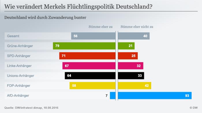 Merkel Deutschland Bleibt Deutschland Aktuell Deutschland