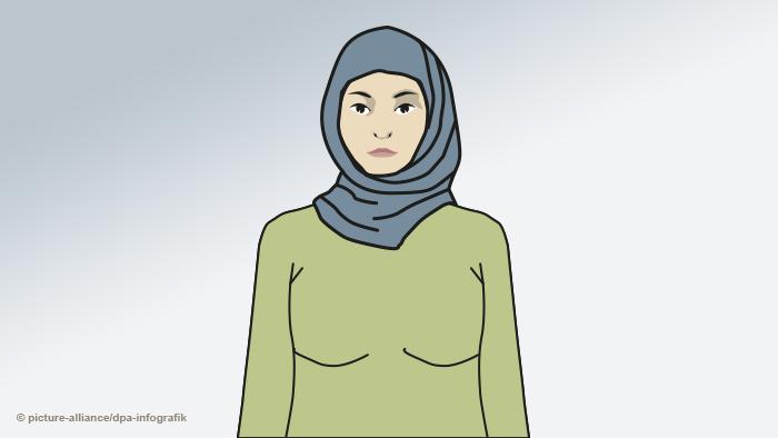 Жінка у хіджабі