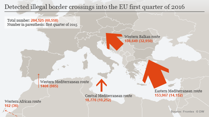 Detected illegal border crossings into the EU first quarter of 2016