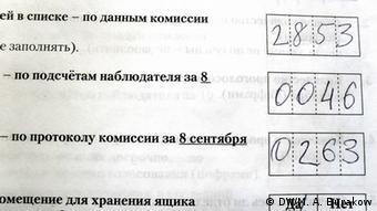 Данные первого дня досрочного голосования, внесенные в тетрадь наблюдателя