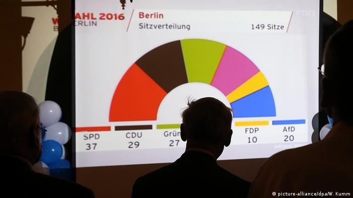 Таблица распределения мест в берлинском парламенте