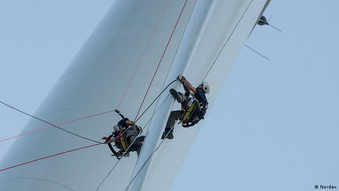 Nordex Windenergie