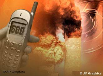 دل دیلی : تکرار سناریویی همچون ۱۱ سپتامبر را نامحتمل است