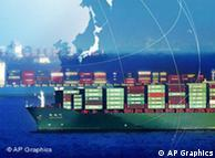 Cargo ships in front of a world map