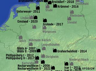 German nuclear power plants and their remaining lifespans