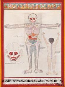 Bildergalerie Ausstellung Tibet 12#12