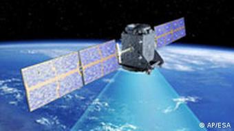 Galileo Satellitenprogramm