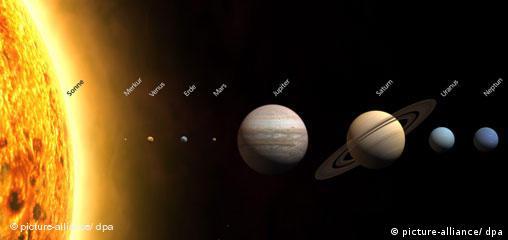Ausschnitt des Sonnensystems (l-r): Merkur, Venus, Erde, Mars, Jupiter, Quelle: dpa/DLR