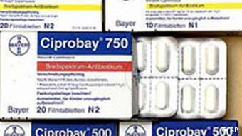 Ciprobay Breitspektrum Antibiotikum