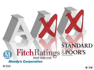 Two of three A's crossed out in red on top of logos of the big three ratings agencies