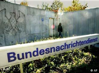 The HQ of the BND