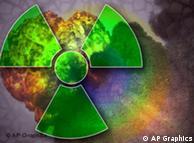 خطر گسترش جنگافزارهای اتمی
