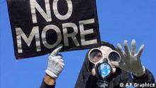 Symbol Atomwaffen Gegner, Protest gegen Atomwaffen, Antiatom Quelle: AP Graphics