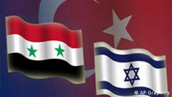 Flags of Turkey, Syria and Israel
