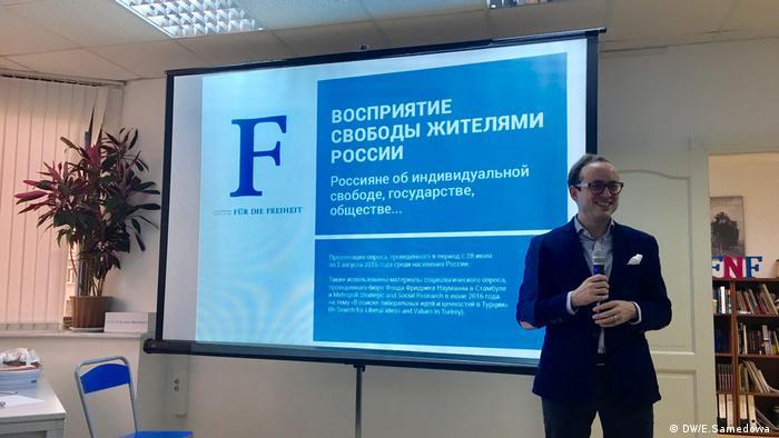 Презентация результатов исследования Восприятие свободы жителями России