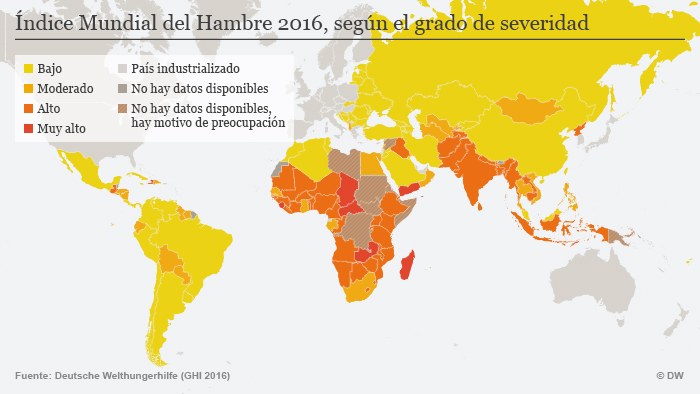 Infografik Welthunger-Index 2016 nach Schweregrad Spanisch