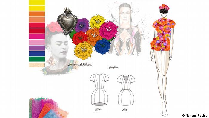 Modedesign von Nohemi Pecina (Nohemi Pecina)