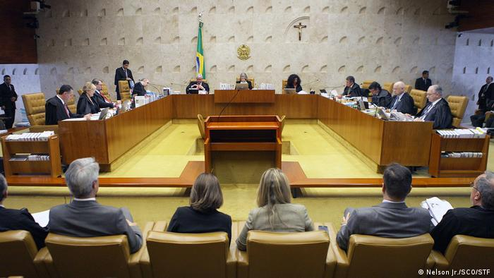 Ministros do Supremo Tribunal Federal