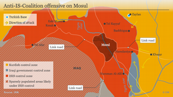 Karte, Infografik Anti-IS-Koalition offensive on Mosul ENG klein