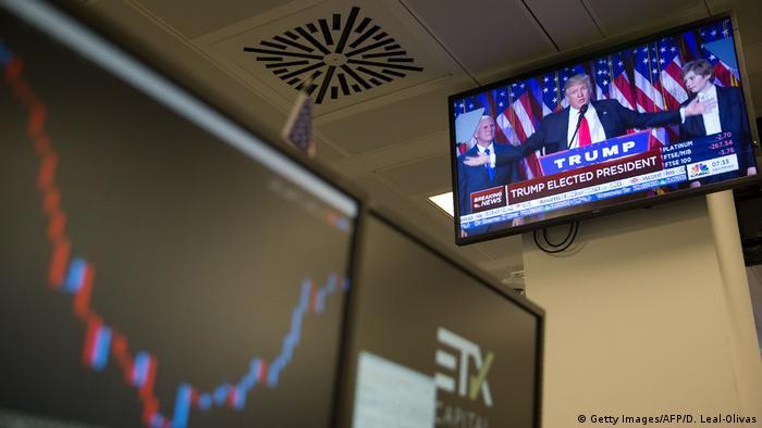 London Marktaktivität US Wahlen 2016