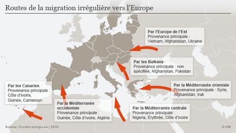 Infografik Migrationsroute nach Europa Französisch