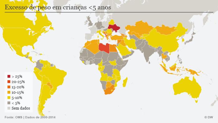 Infografik Übergewicht Kinder Portugiesisch