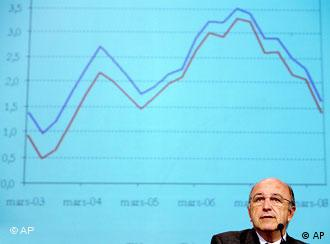 Comissário da UE para a Economia, Joaquín Almunia