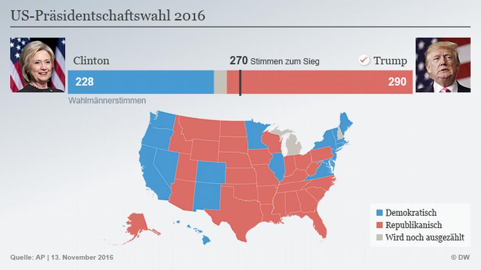 Präsidentenwahl Usa Stand
